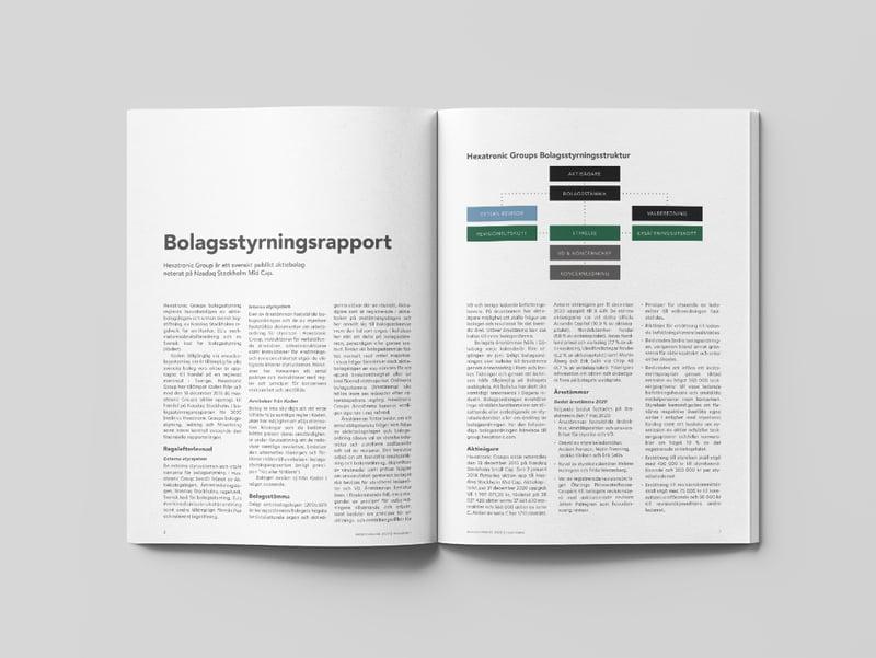 Hexatronic-bolagsstyrningsrapport-2020